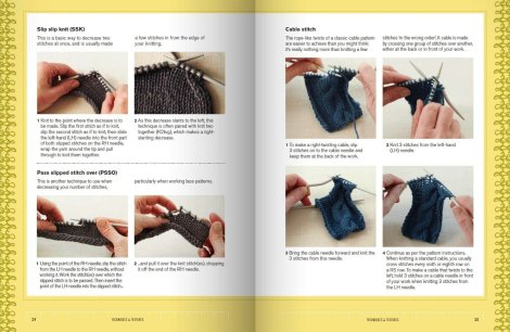 Book knitting Instructions I